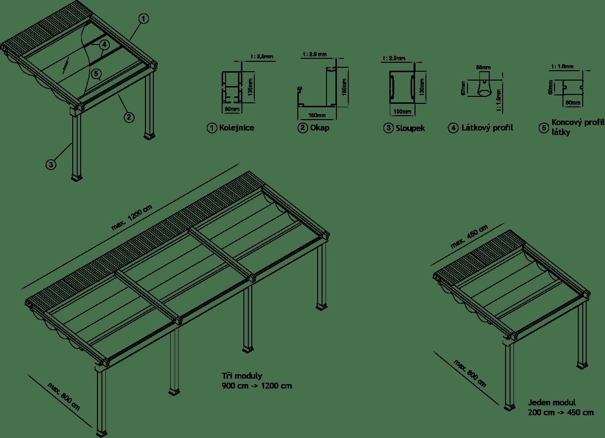 Pergola CREA rozměry
