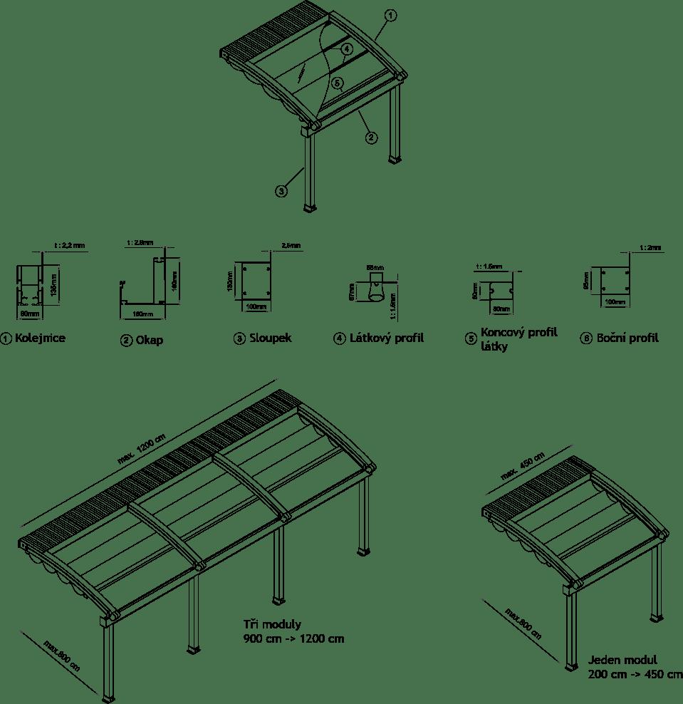 Pergola SPECTRA rozměry